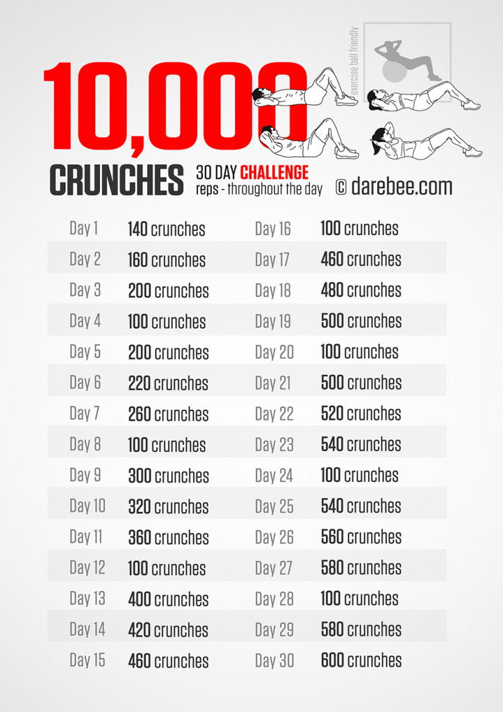 A Tale Of 30,000 Crunches (in 30 days) 14